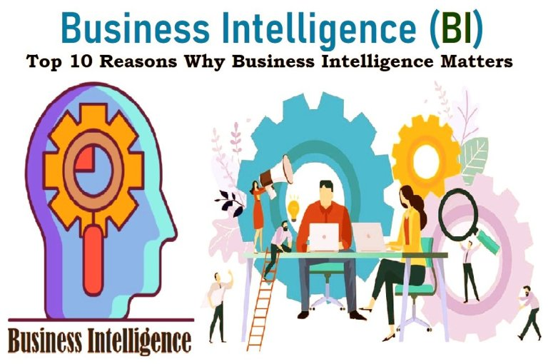 Why Business Intelligence Matters