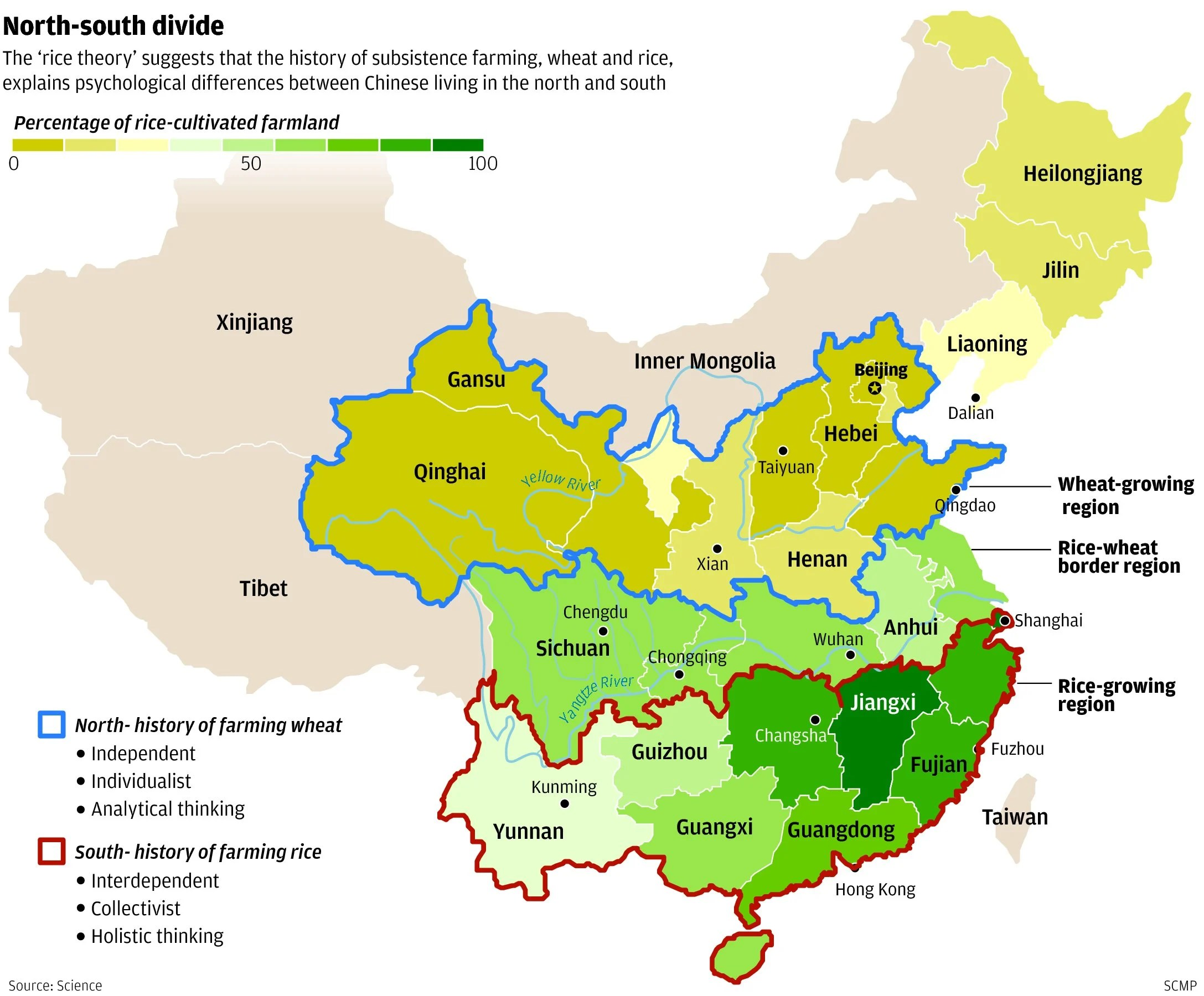 Rice Vs Wheat Production In China Has Been Hypothesised To