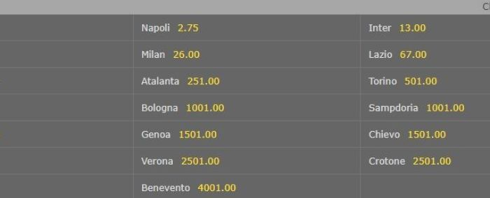 Quote Vincente Serie A 2017/2018 Bet365