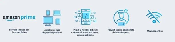 infografica dei vantaggi di Amazon Music