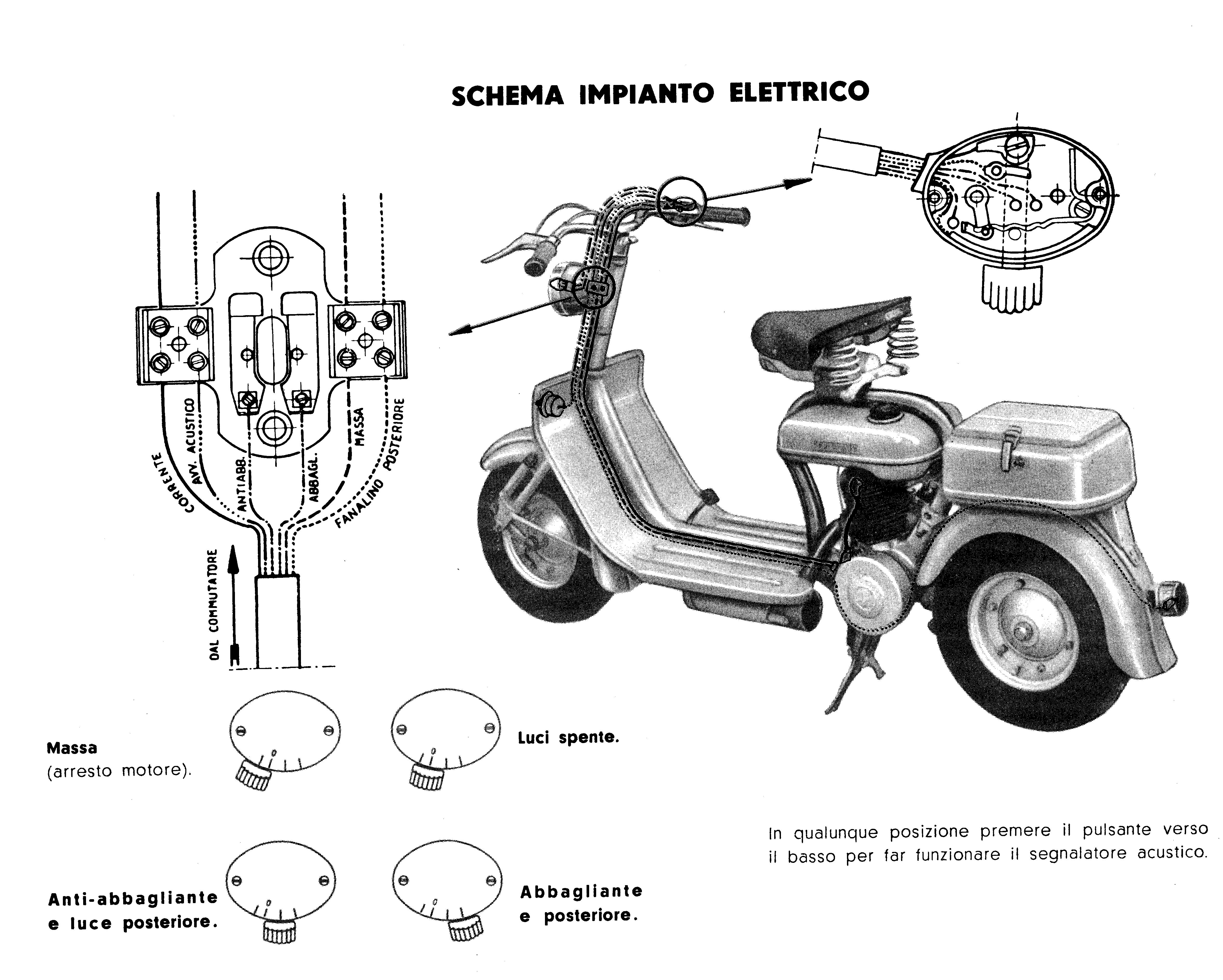 Innocenti Lambretta Ld 125 55