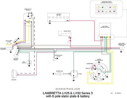 Stunning Lambretta Wiring Diagram Images Images for image wire – Lambretta Wiring Diagram