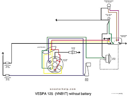 cushman scooter wiring diagram cushman eagle wiring diagram
