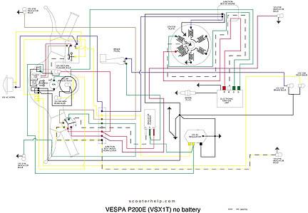 Vespa vnb wiring diagram vespa et2 wiring diagram wiring diagram with description ccuart Choice Image