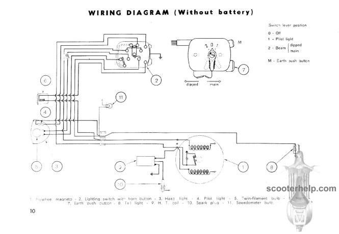 lambretta ld 150 wiring diagram wiring diagram lambretta ld wiring diagram diagrams and schematics vespa wiring diagram lambretta wellnessarticles source