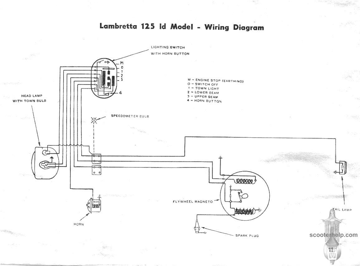 Lambretta D And Ld125 Owner S Manual