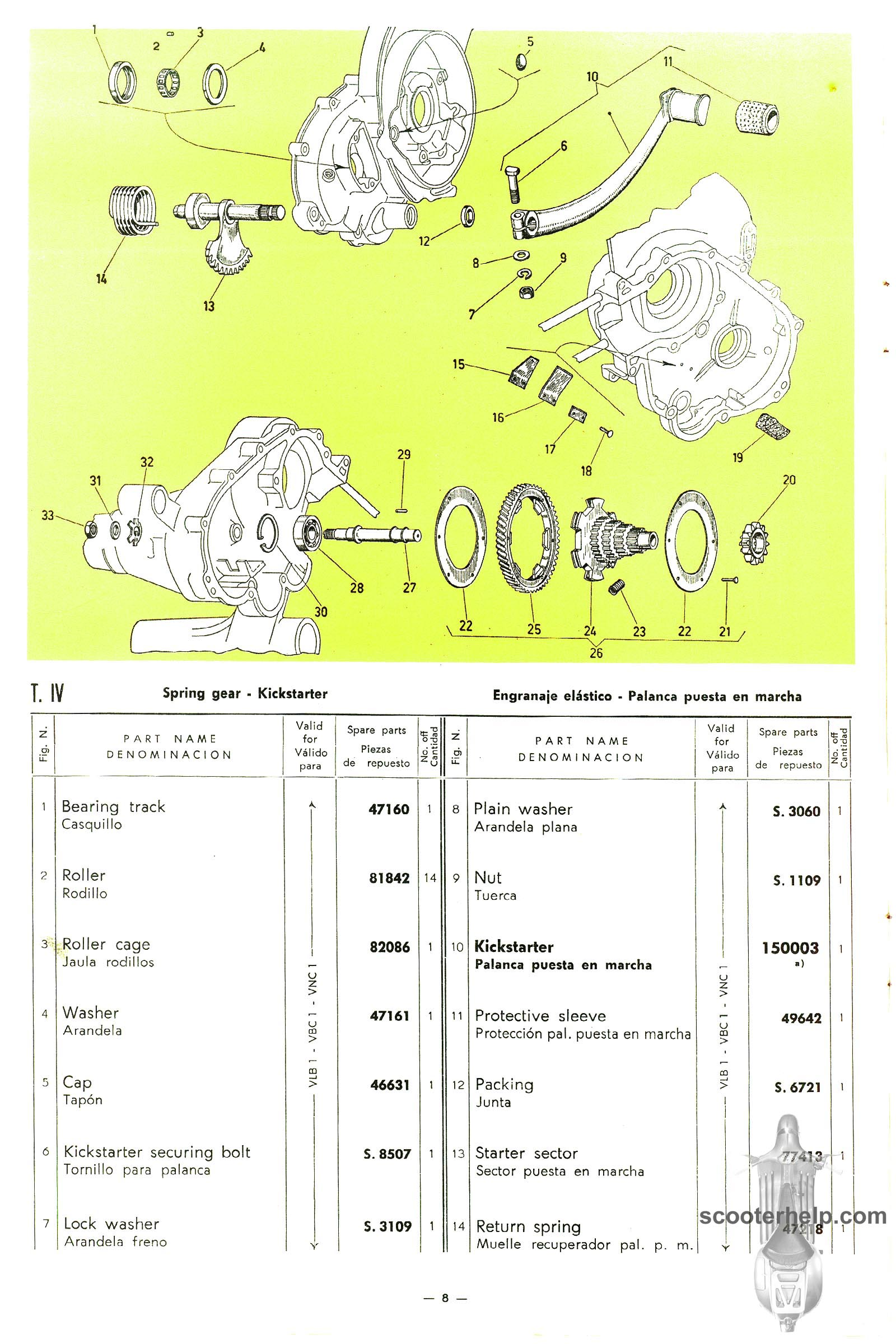 Vespa Parts Manual 1979 Px200 Fuse Box Array Wiring Diagram Excel 150 Free Download Xwiaw Rh