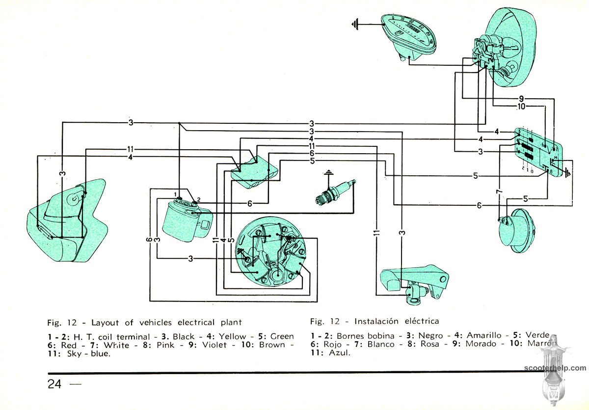 Yamaha Grizzly 125 Manual Wiring Schematic