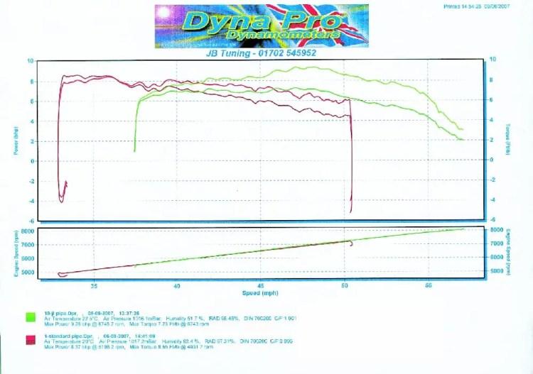 CL Race 2_1