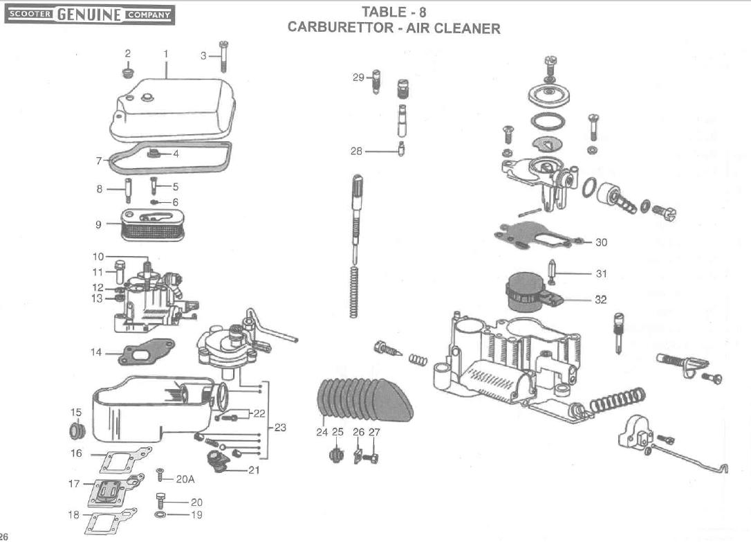 Vespa Gt200 Wiring Diagram For Alarm