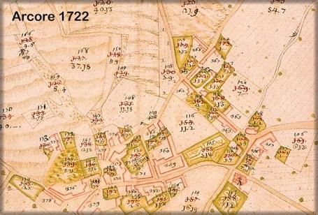 arcore 1722