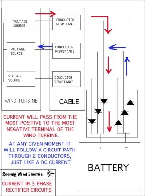 Losses in 3 phase AC cables to battery systems