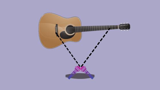 X-Y recording technique for acoustic guitar