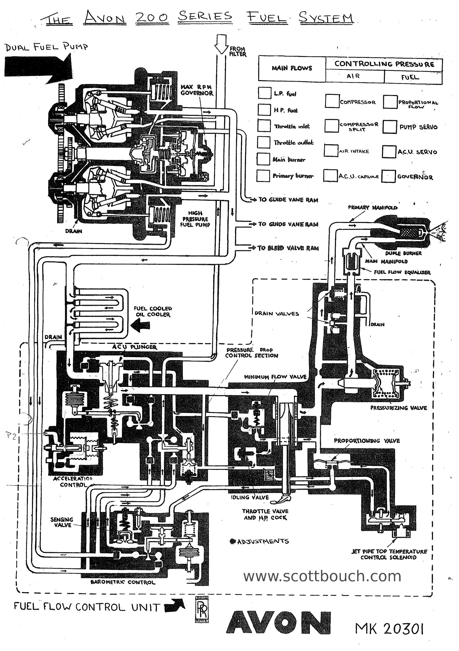 Wrg Jet Engine Schematic
