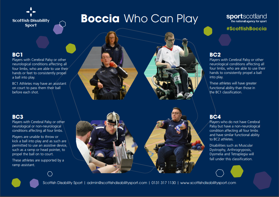 Boccia | Scottish Disability Sport