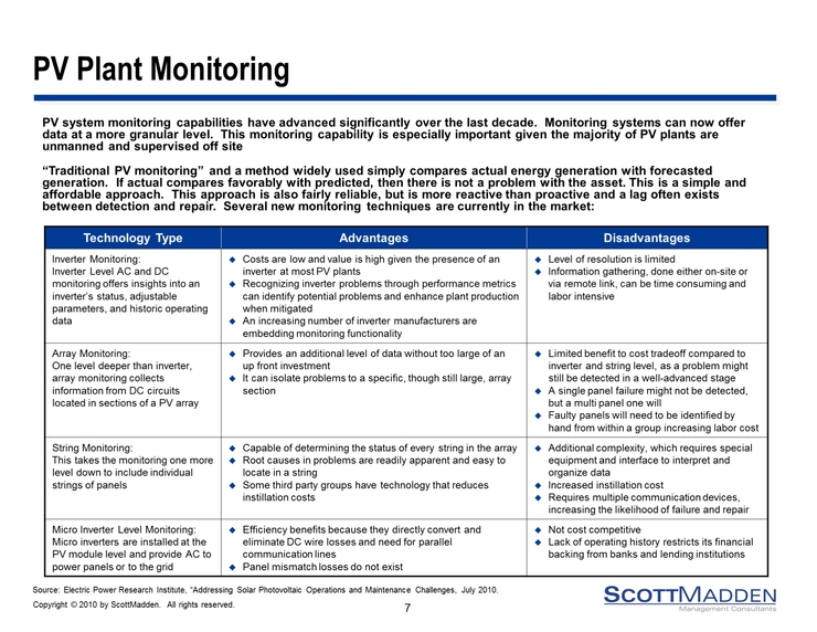 Solar Photovoltaic Plant Operating And Maintenance Costs ScottMadden