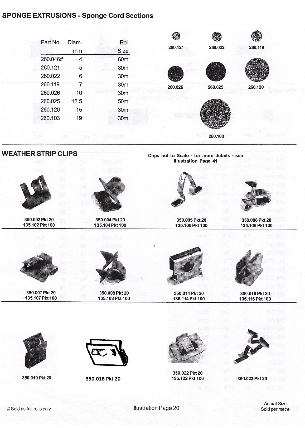 Illustrated Product Groups Index
