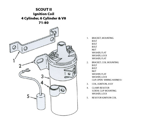 ignition coil 71 80 with part names international scout ii wiring diagram efcaviation com 1972 international scout ii wiring diagram at bakdesigns.co