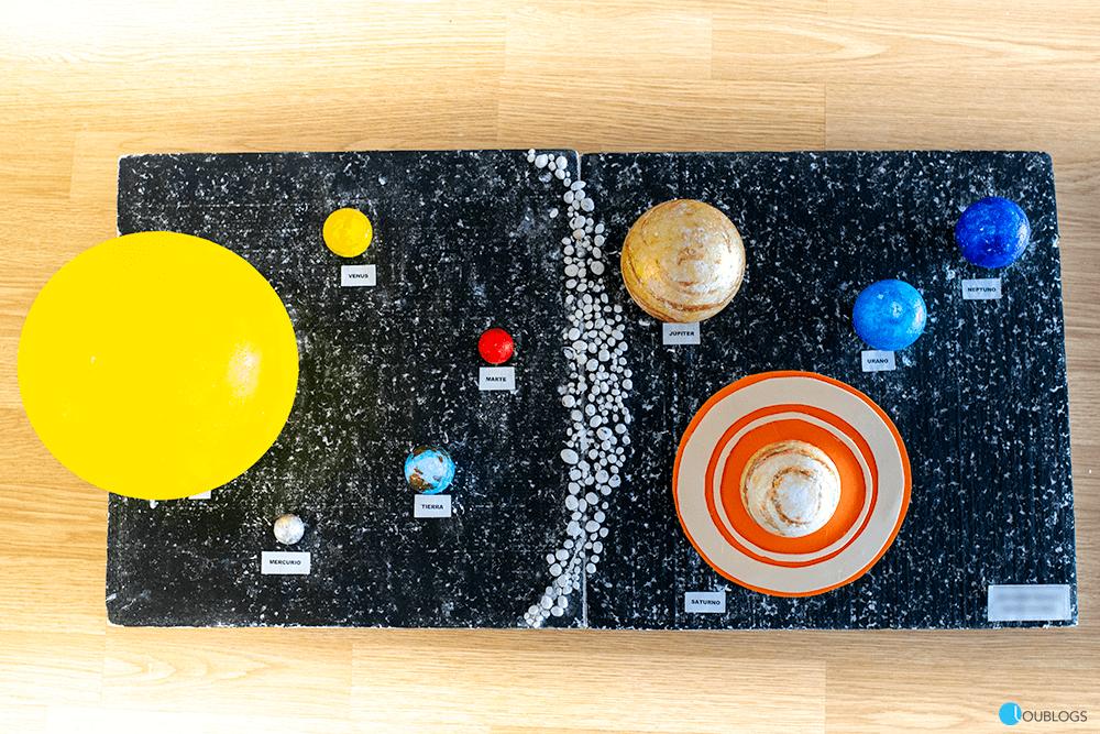 Hacer Ciencia Sistema Para Una NiñosCómo Maqueta Del Solar UqzMVSp