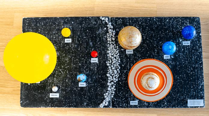 Ciencia para niños: Cómo hacer una maqueta del Sistema Solar