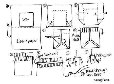 Drawing of how to make your own tissue bag