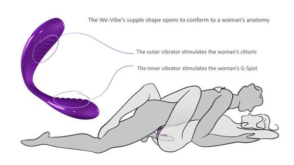 Having sex with the We Vibe2 in Place