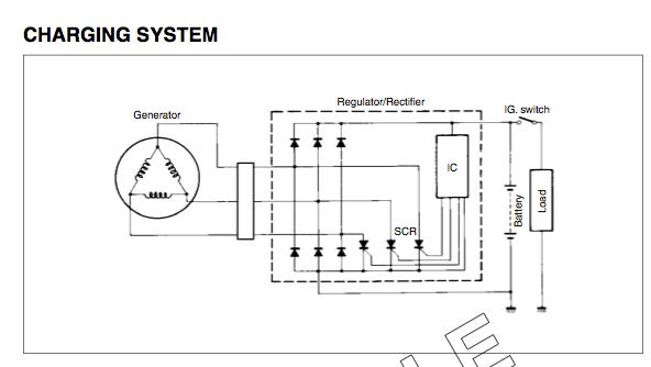 2012 02 27_2233?resize\=592%2C334 ducati multistrada 1000 wiring diagram ducati tools, ducati multistrada 1000 wiring diagram at readyjetset.co