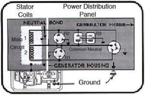 Led Talks  Paralleling Two Generators