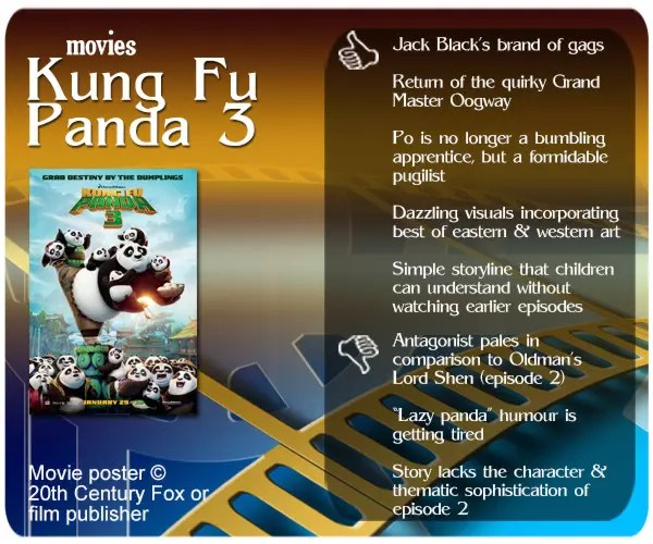 Kung Fu Panda 3 movie review. 5 thumbs up and 3 thumbs down.