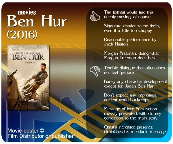 Ben Hur (2016) review. 4 thumbs up and 5 thumbs down.