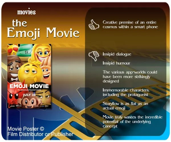 The Emoji Movie review - 1 thumbs up and 6 thumbs down.