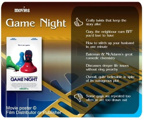 Game Night movie review - 6 thumbs up and 1 thumbs down.