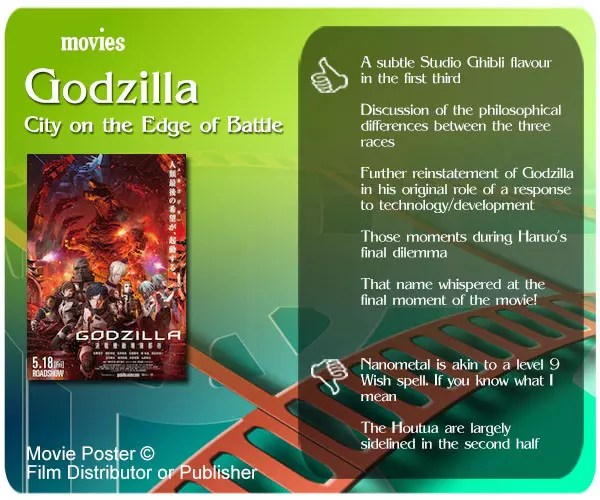Godzilla: City on the Edge of Battle review - 5 thumbs up and 2 thumbs down.