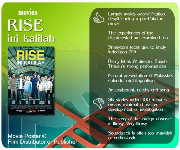 Rise Ini Kalilah review - 6 thumbs up and 3 thumbs down.