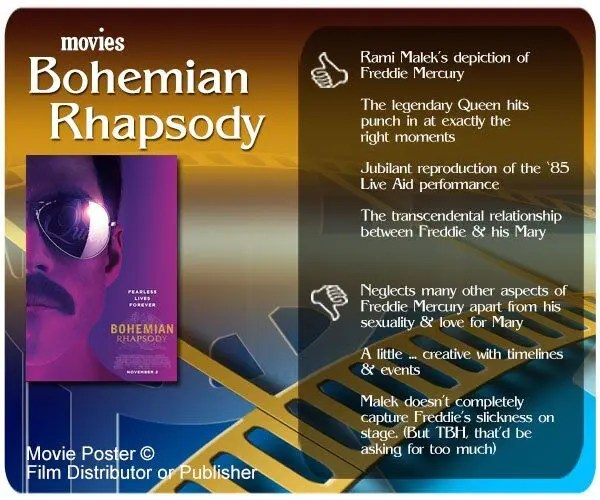 Bohemian Rhapsody Movie Review: 4 thumbs up and 3 thumbs down