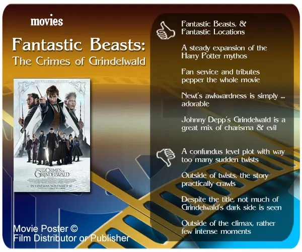 Fantastic Beasts: The Crimes of Grindelwald Review: 5 thumbs-up and 4 thumbs-down.
