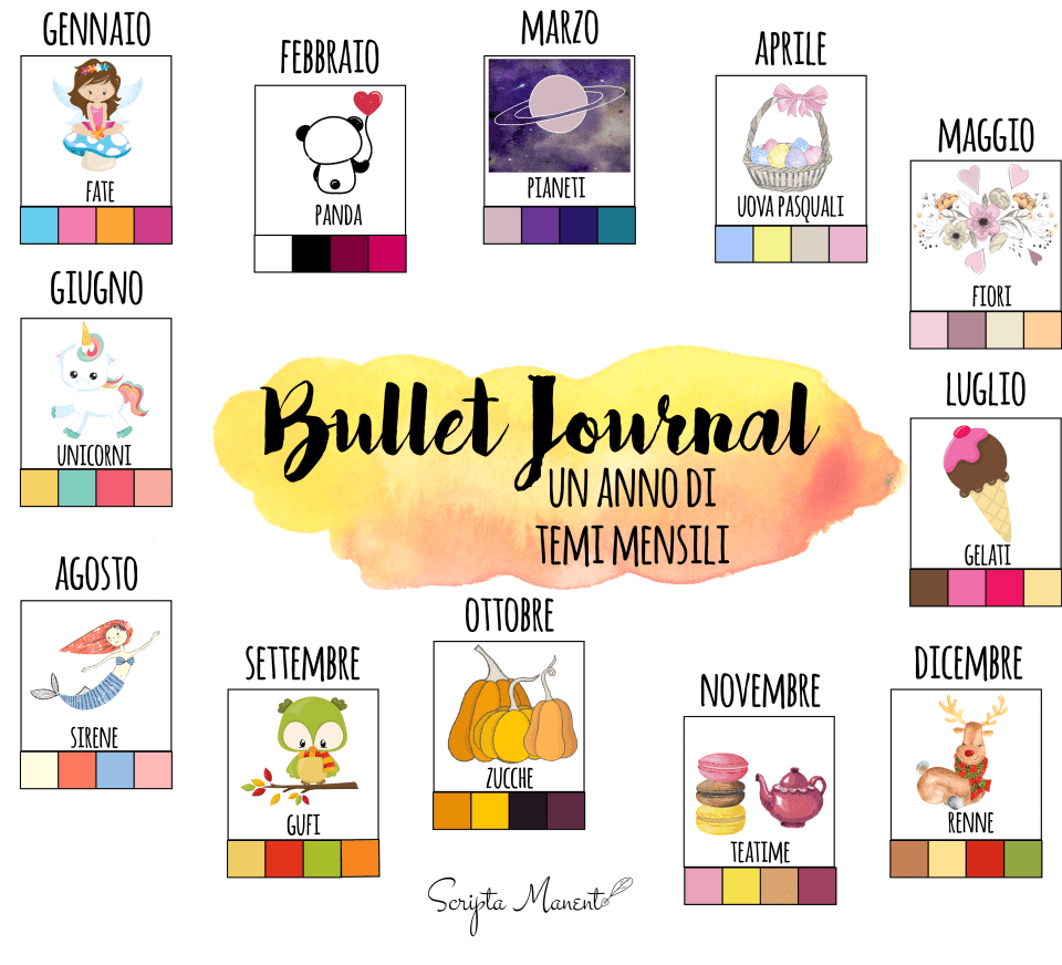 bullet journal monthly themes layout infographic