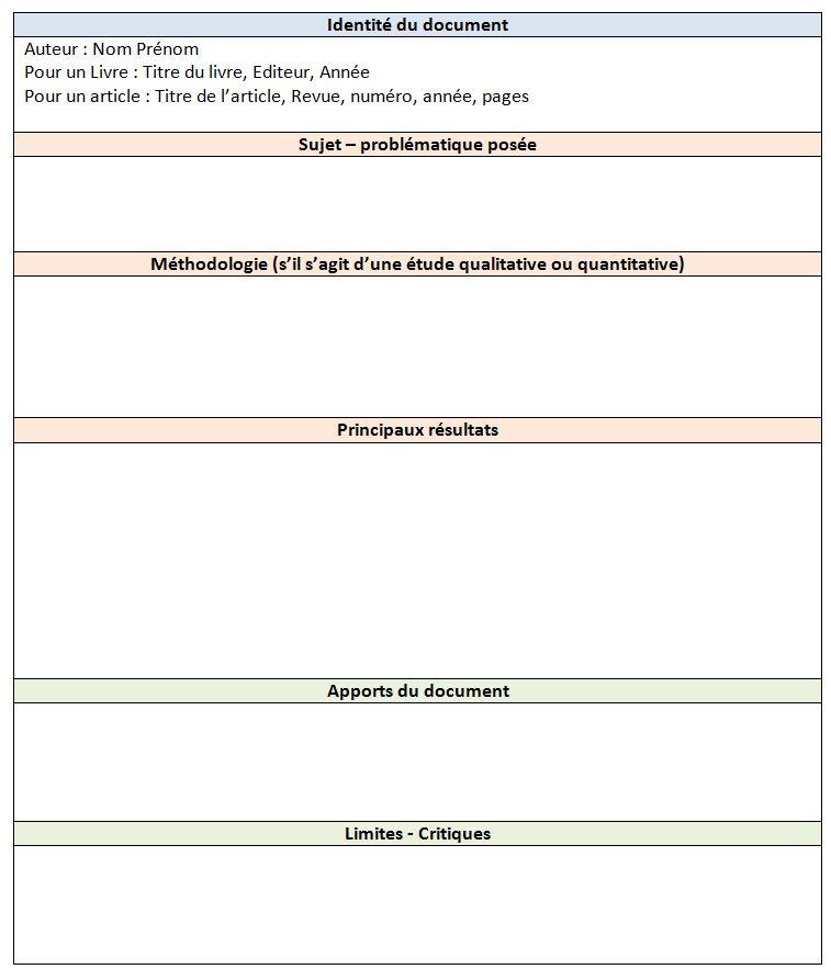 Comment Présenter Une Fiche De Lecture Cp42 Jornalagora