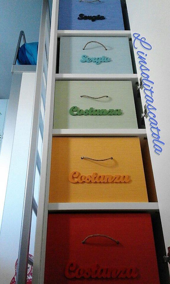Il mio Blog Diario #07 – Un Insolita Collaborazione