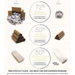Reduce Waste with Scrub n Shine's NEW Line of Restroom Paper Products