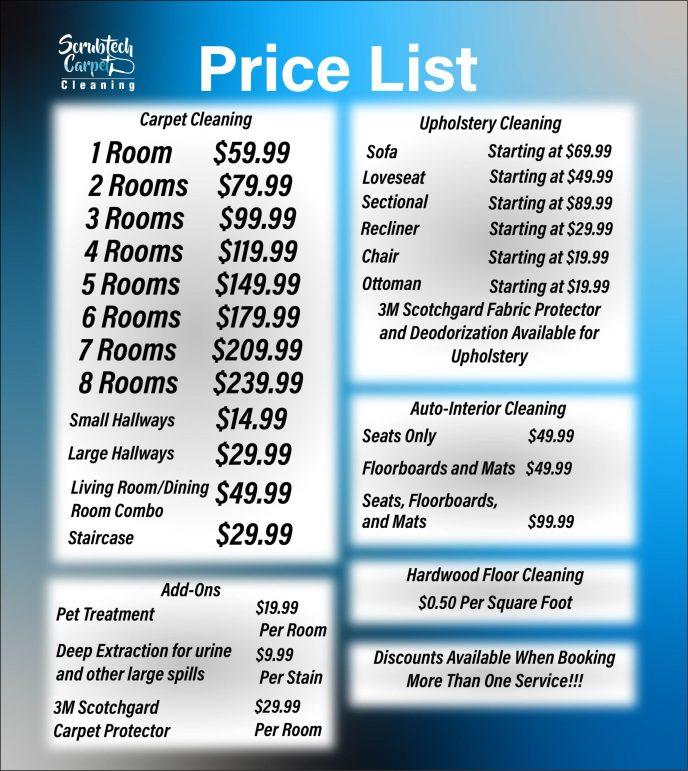 Price List Revised