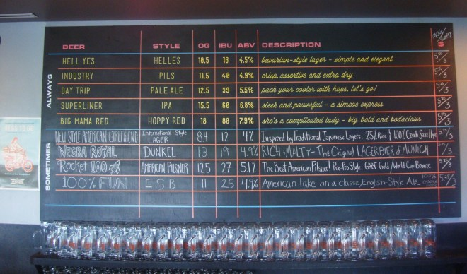 Beer Menu At ABGB In South Austin Texas