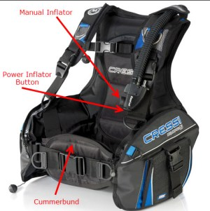 BC Scuba  Names And Parts Of A Buoyancy Compenstor
