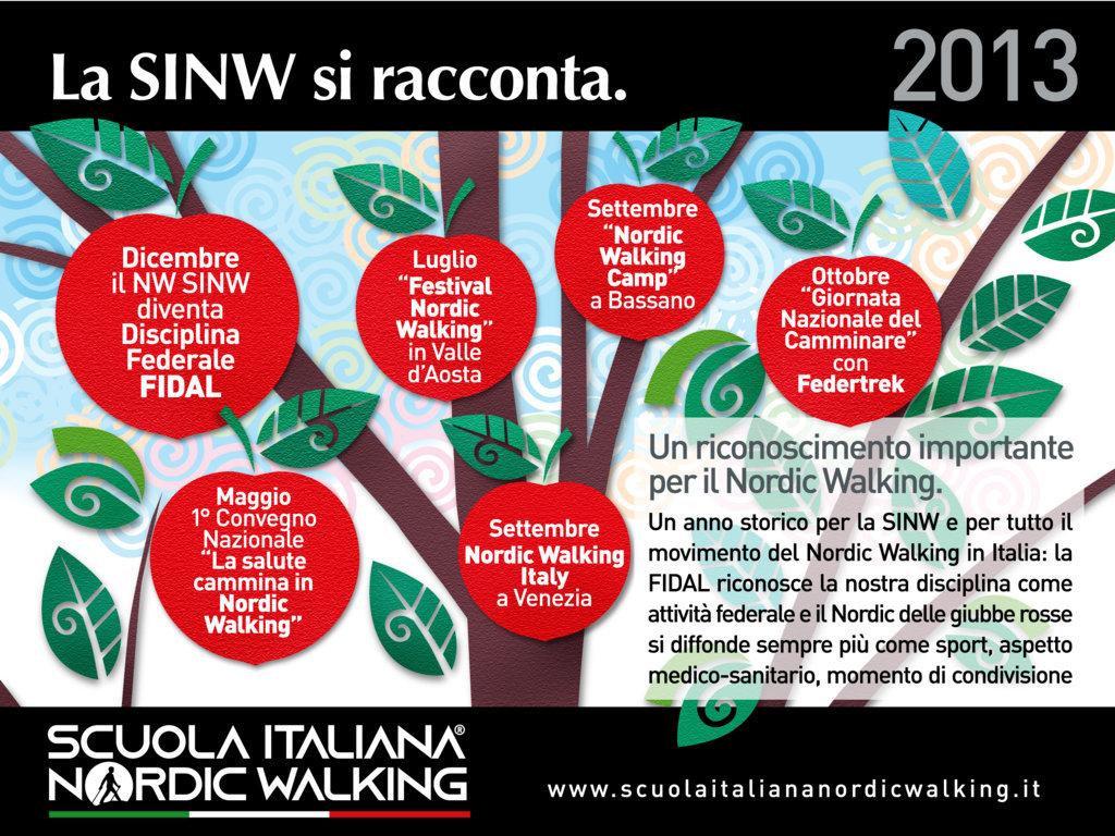 La SINW si racconta: 2013