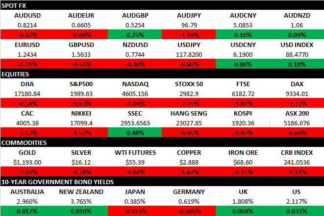 Market Map Dec 16 2014