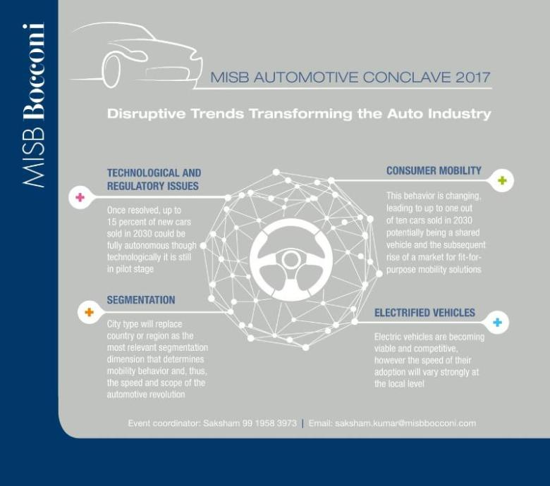 MISB-Bocconi-Automotive-conclave-discussion-2