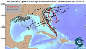 Hurricane Matthew - Model Predictions