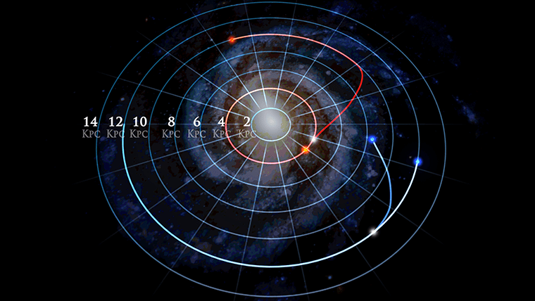 A single frame from an animation shows how stellar orbits in the Milky Way can change. + MORE +
