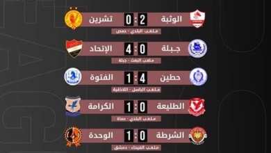 صورة حصاد مباريات الجولة ال18 من بطولة الدوري السوري الممتاز لكرة القدم