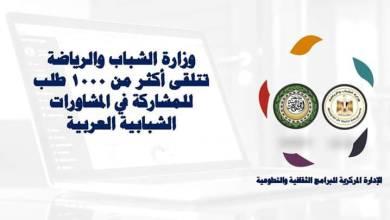 صورة وزارة الشباب والرياضة تتلقى أكثر من 1000 طلب للمشاركة في المشاورات الشبابية العربية